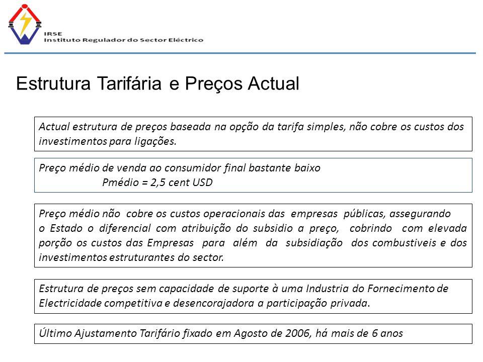 Estrutura Tarifária e Preços Actual