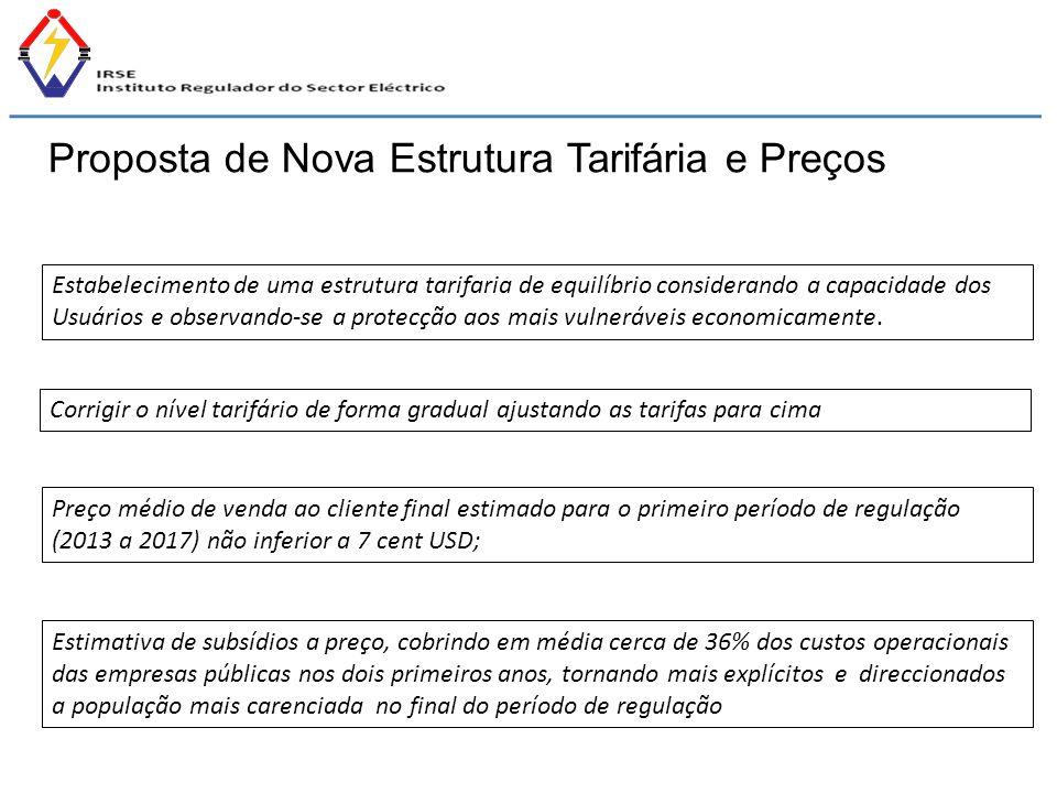 Proposta de Nova Estrutura Tarifária e Preços