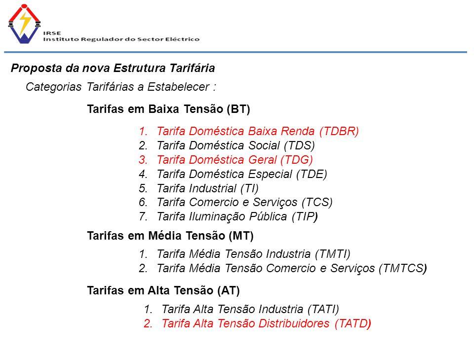 Proposta da nova Estrutura Tarifária
