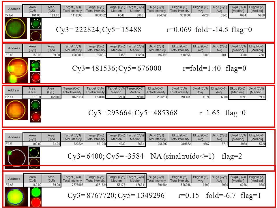 Cy3= 222824; Cy5= 15488 r=0.069 fold=-14.5 flag=0