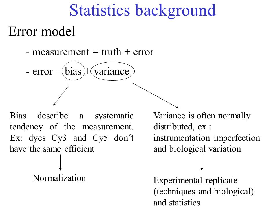 Statistics background