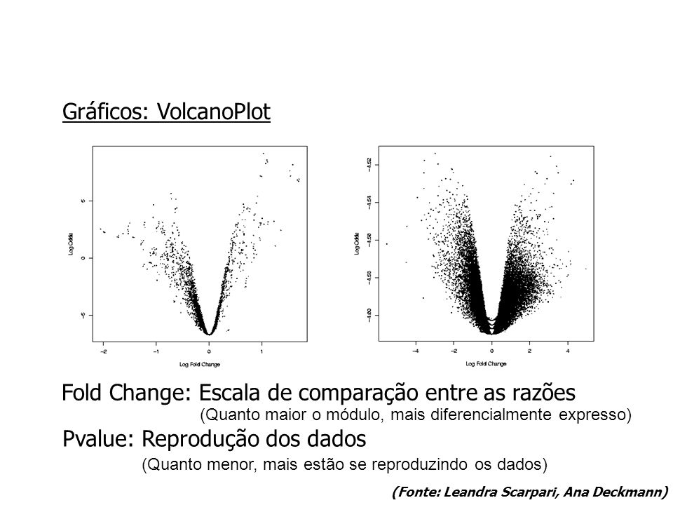 Gráficos: VolcanoPlot