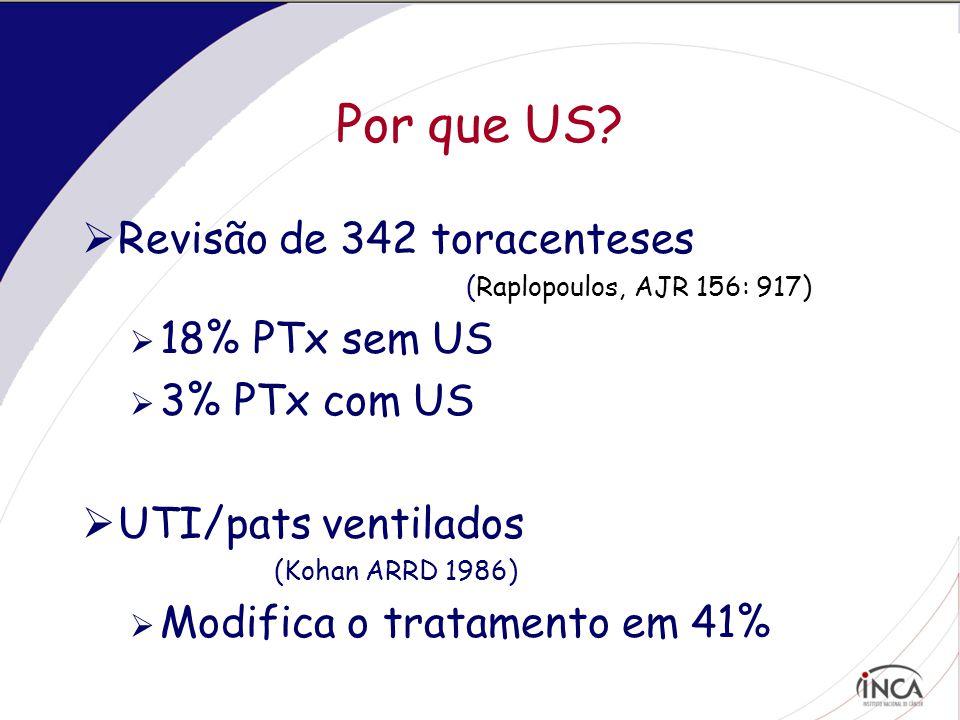 Por que US Revisão de 342 toracenteses 18% PTx sem US 3% PTx com US
