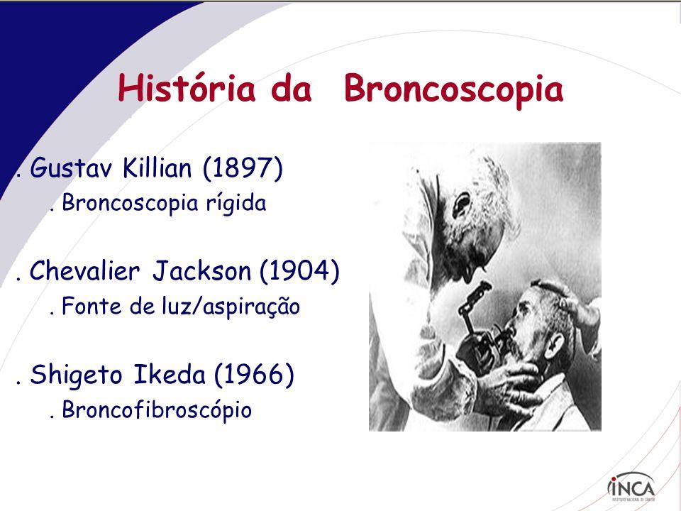 História da Broncoscopia
