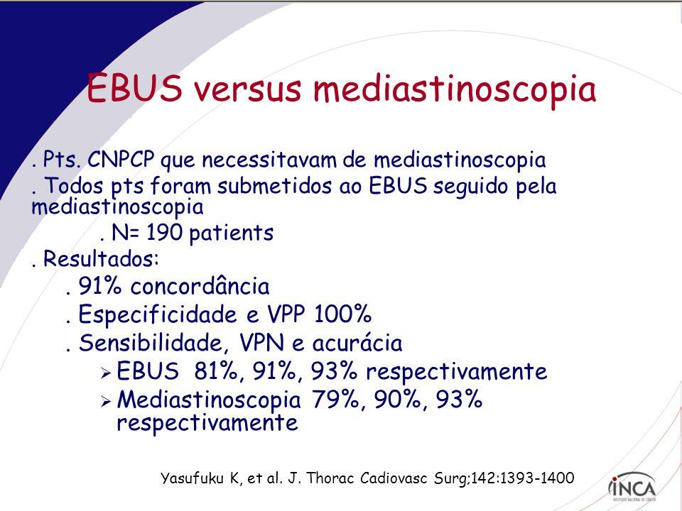 EBUS versus mediastinoscopia