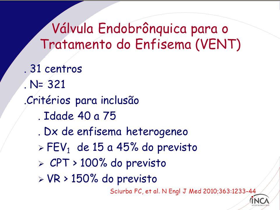 Válvula Endobrônquica para o Tratamento do Enfisema (VENT)