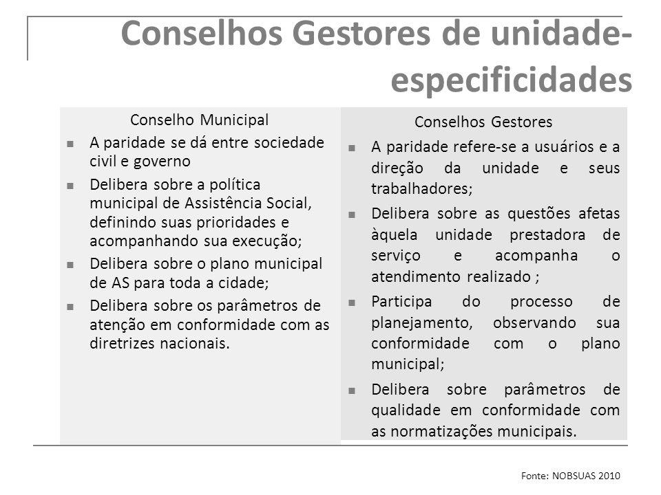 Conselhos Gestores de unidade- especificidades