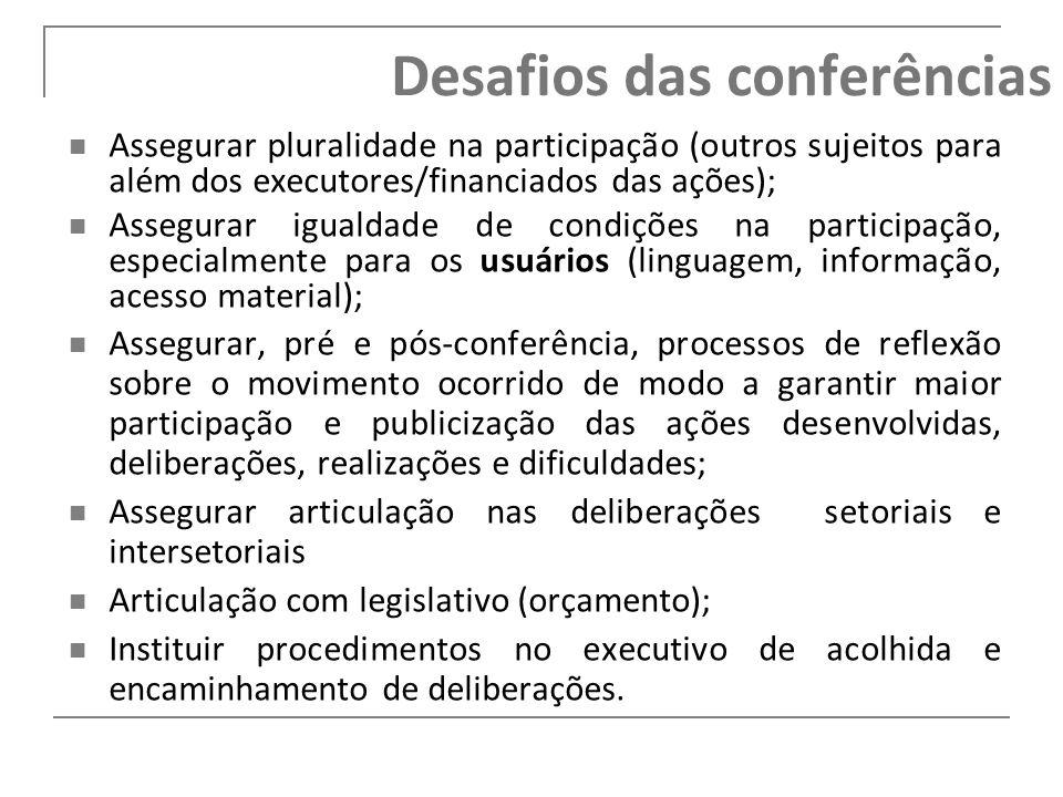 Desafios das conferências