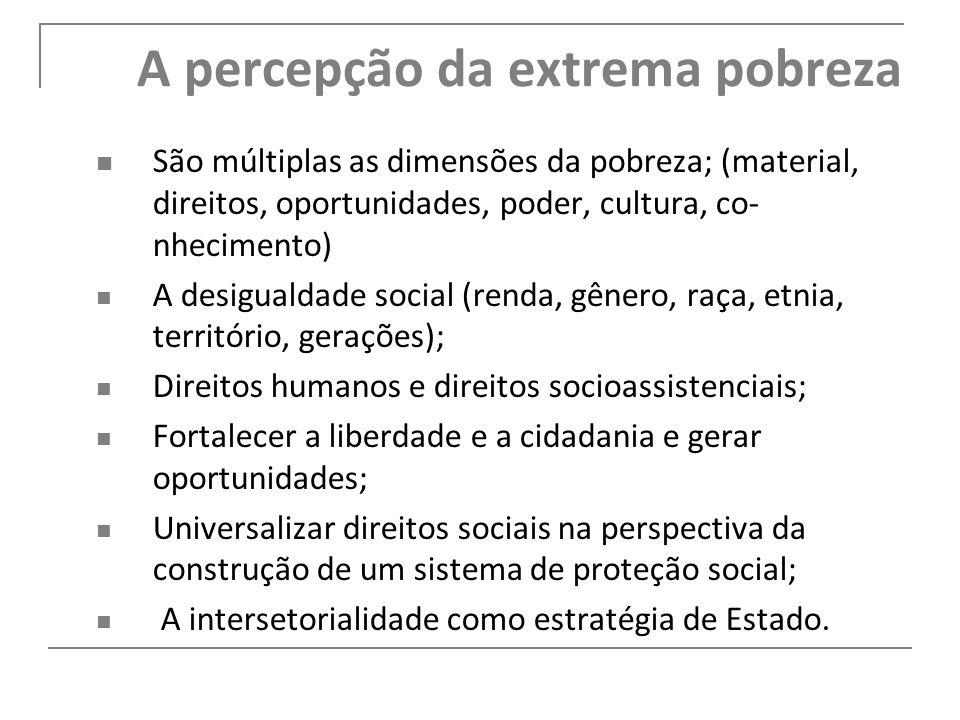 A percepção da extrema pobreza