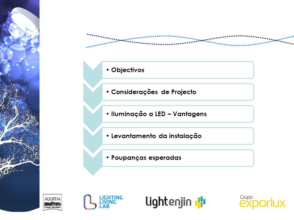 Objectivos Considerações de Projecto. Iluminação a LED – Vantagens.
