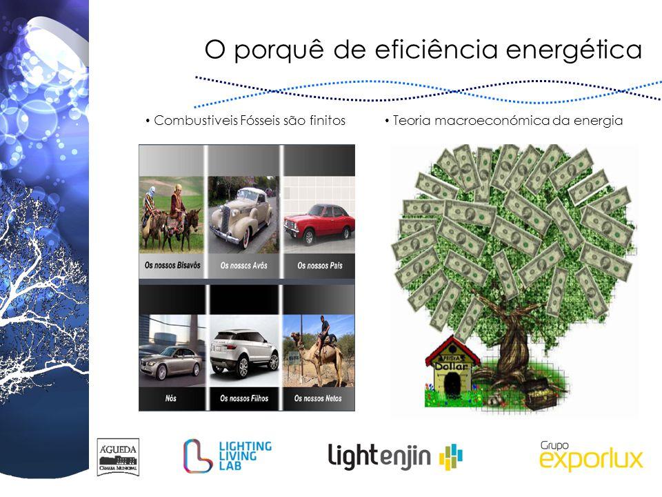 O porquê de eficiência energética