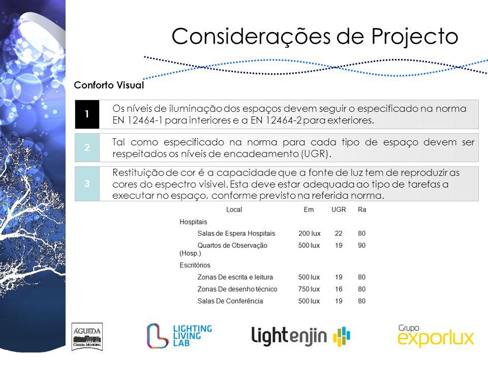 Considerações de Projecto