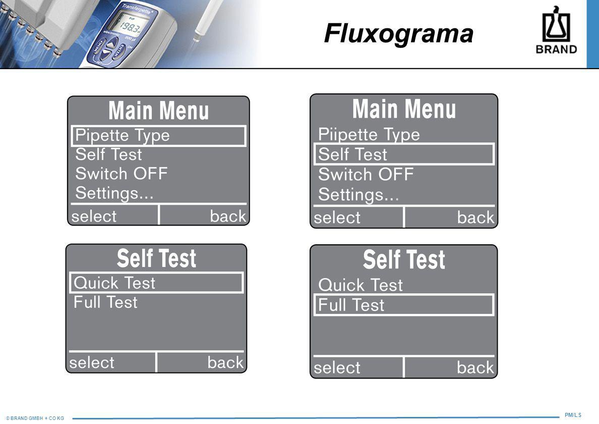 Fluxograma 12 8