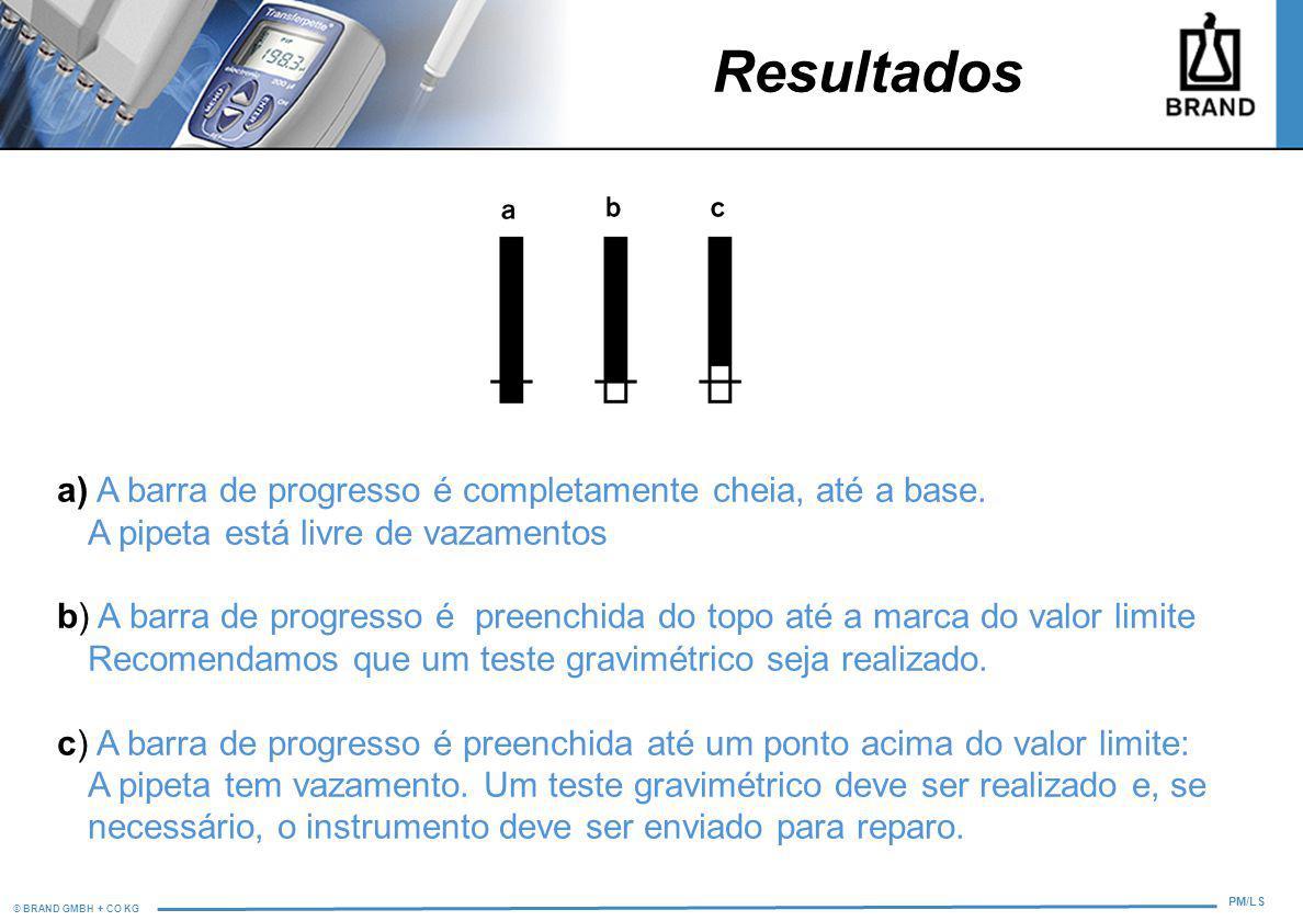 Resultados a) A barra de progresso é completamente cheia, até a base.