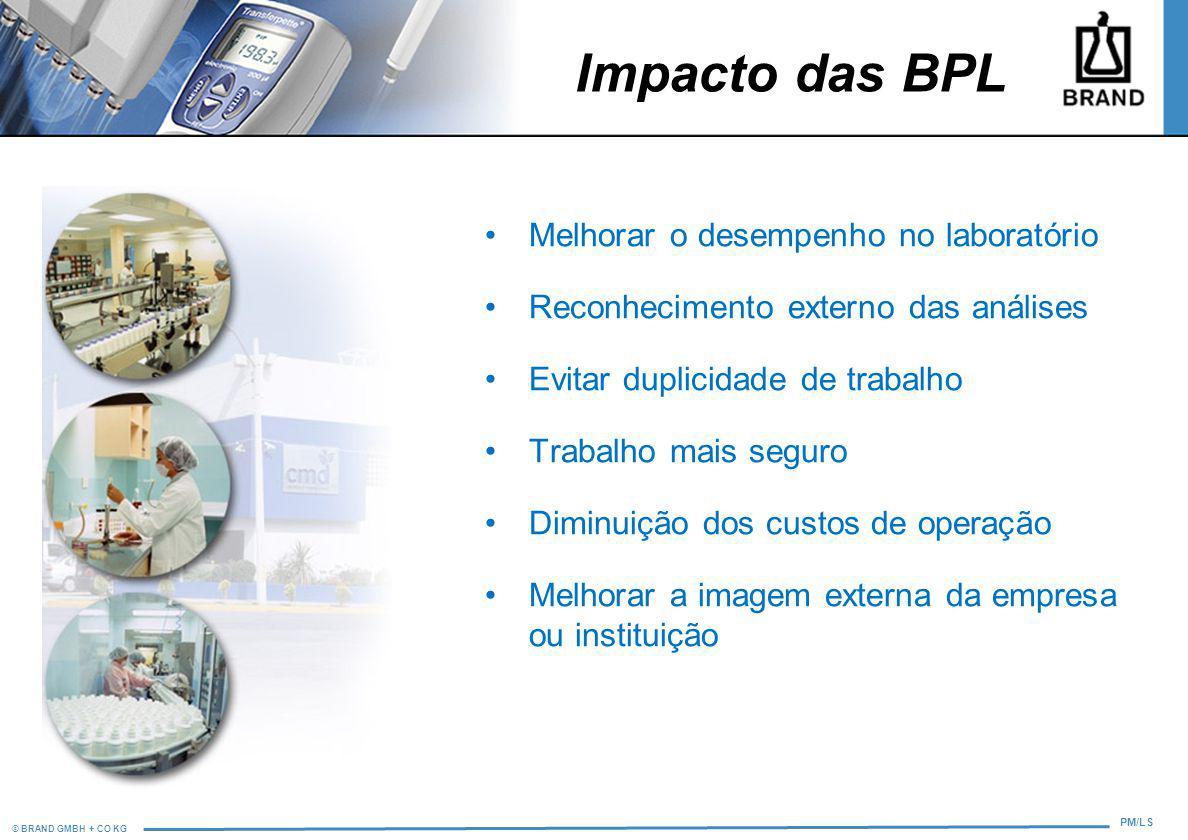 Impacto das BPL Melhorar o desempenho no laboratório
