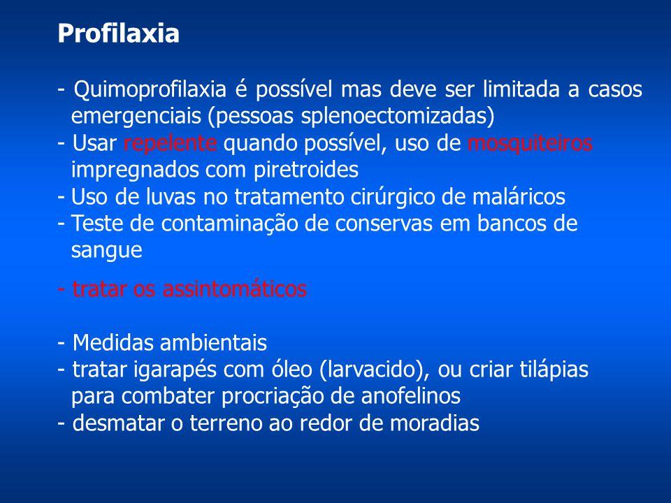 Profilaxia - Quimoprofilaxia é possível mas deve ser limitada a casos emergenciais (pessoas splenoectomizadas)