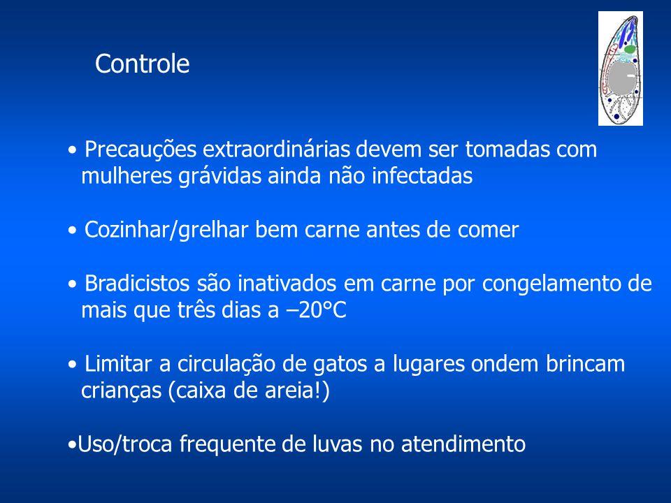 Controle Precauções extraordinárias devem ser tomadas com