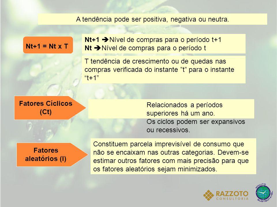 Fatores aleatórios (I)