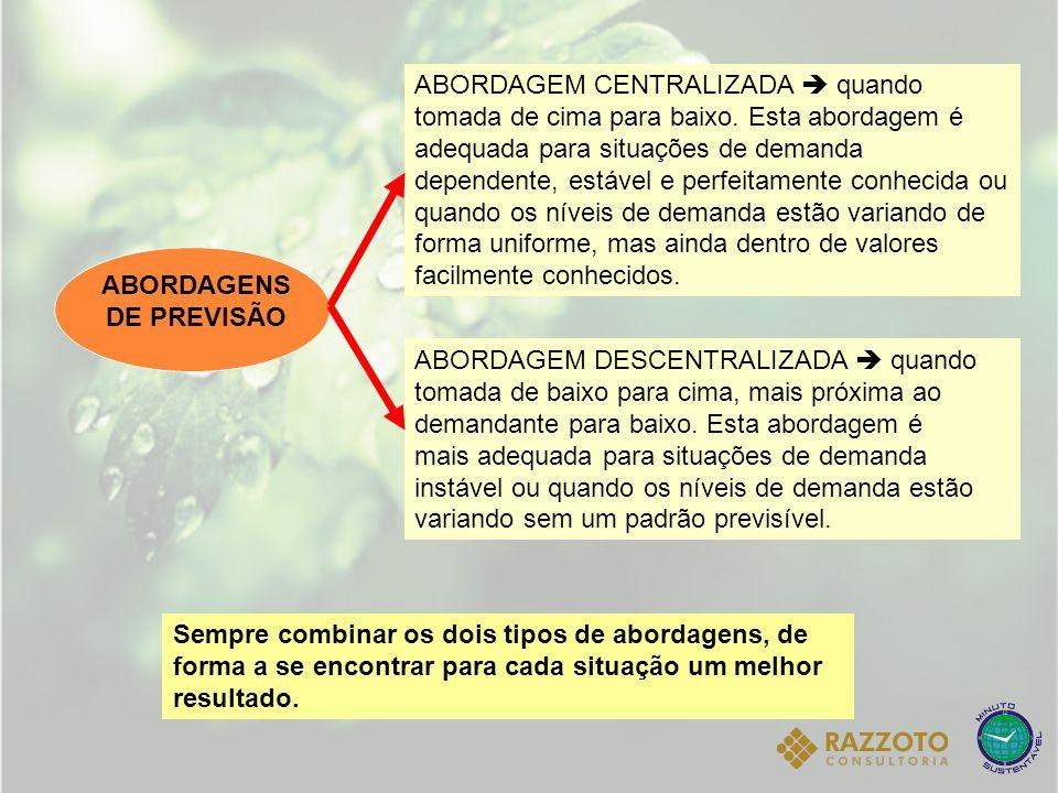 ABORDAGENS DE PREVISÃO