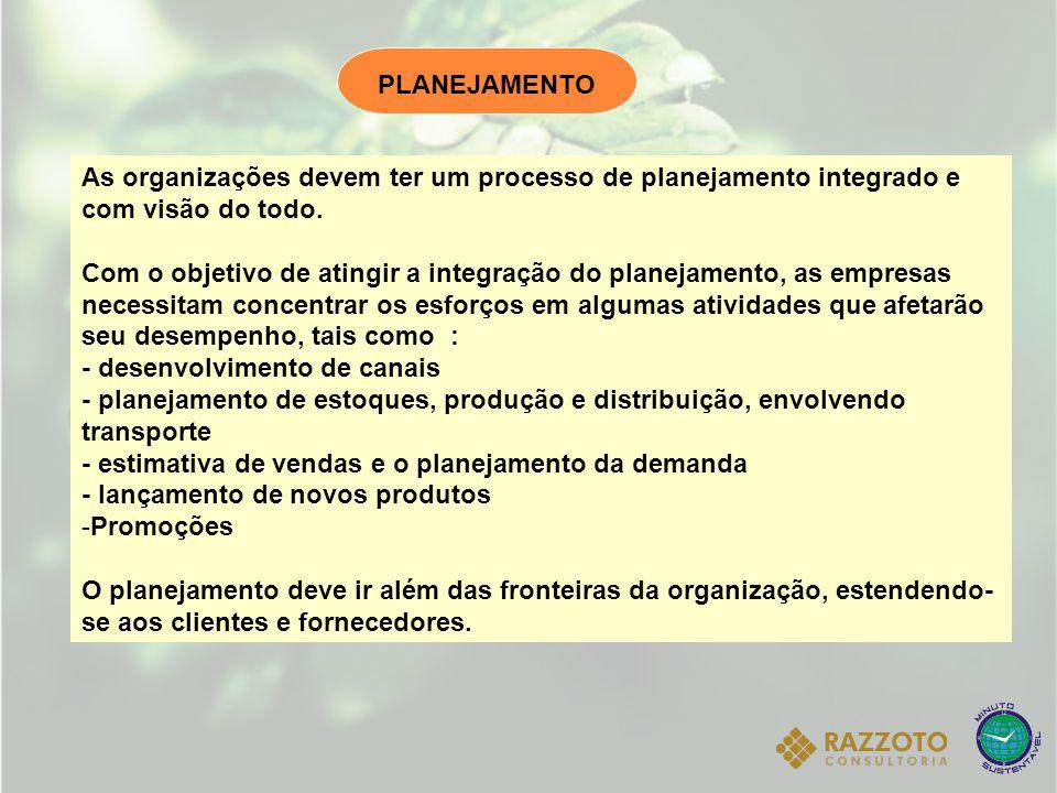 PLANEJAMENTO As organizações devem ter um processo de planejamento integrado e com visão do todo.