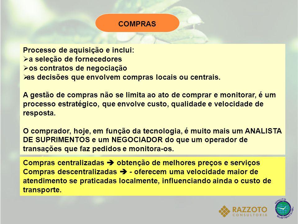 COMPRAS Processo de aquisição e inclui: a seleção de fornecedores. os contratos de negociação.