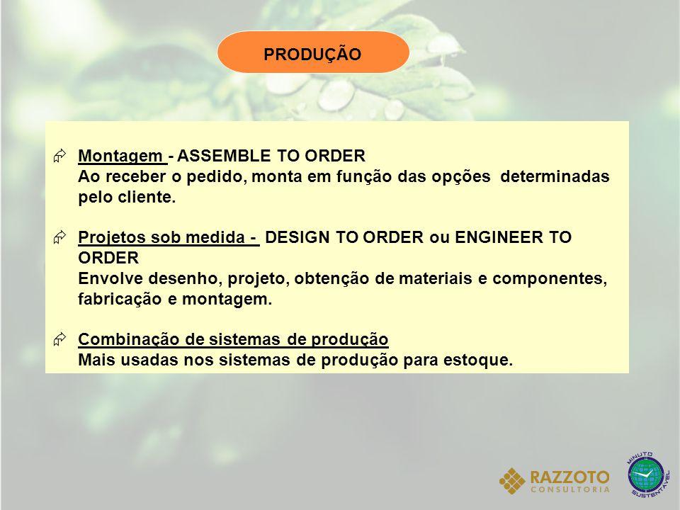 PRODUÇÃO Montagem - ASSEMBLE TO ORDER. Ao receber o pedido, monta em função das opções determinadas pelo cliente.