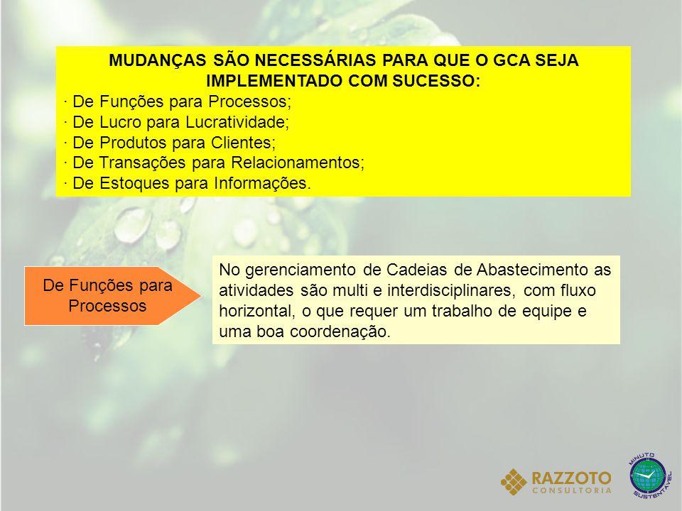 MUDANÇAS SÃO NECESSÁRIAS PARA QUE O GCA SEJA IMPLEMENTADO COM SUCESSO: