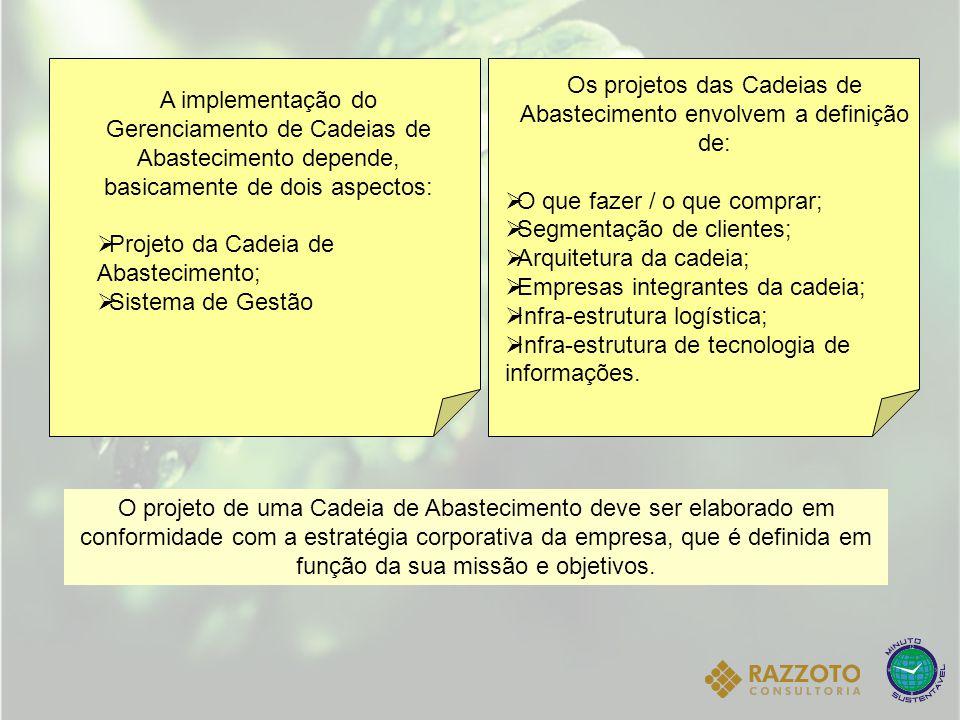 Os projetos das Cadeias de Abastecimento envolvem a definição de: