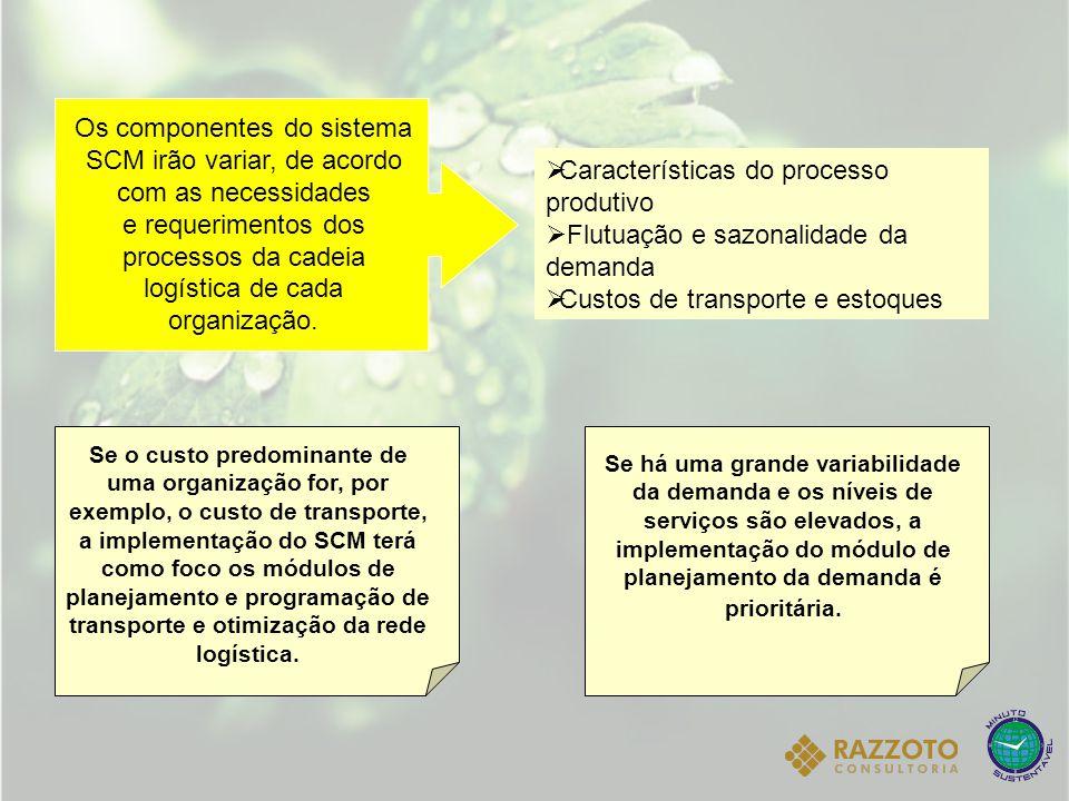 e requerimentos dos processos da cadeia logística de cada organização.