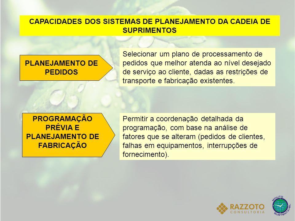 CAPACIDADES DOS SISTEMAS DE PLANEJAMENTO DA CADEIA DE SUPRIMENTOS