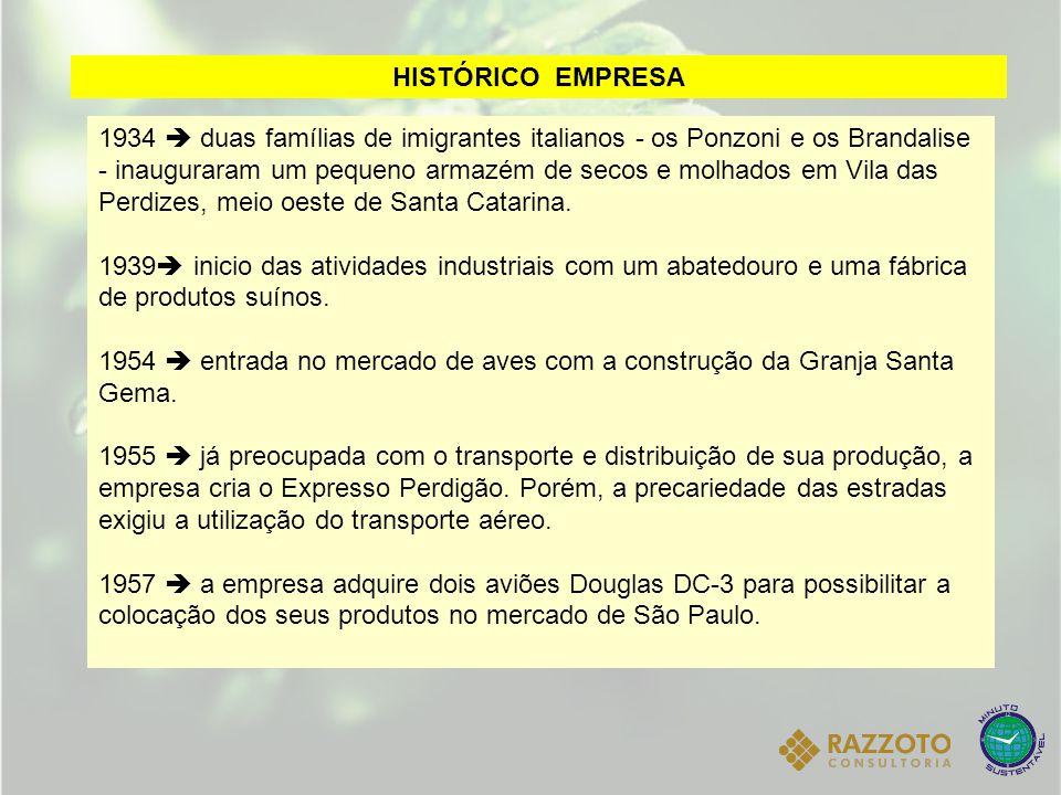 HISTÓRICO EMPRESA