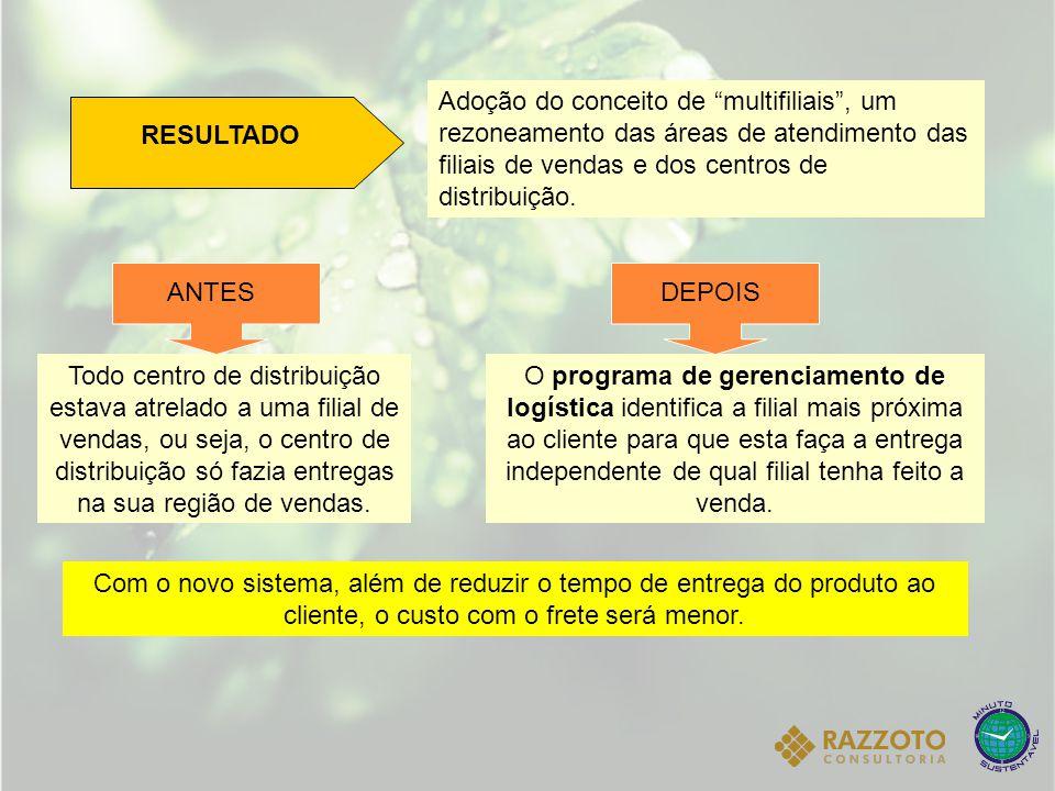 Adoção do conceito de multifiliais , um rezoneamento das áreas de atendimento das filiais de vendas e dos centros de distribuição.