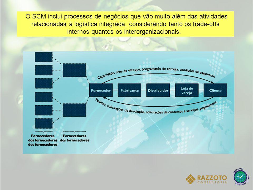 O SCM inclui processos de negócios que vão muito além das atividades relacionadas à logística integrada, considerando tanto os trade-offs internos quantos os interorganizacionais.