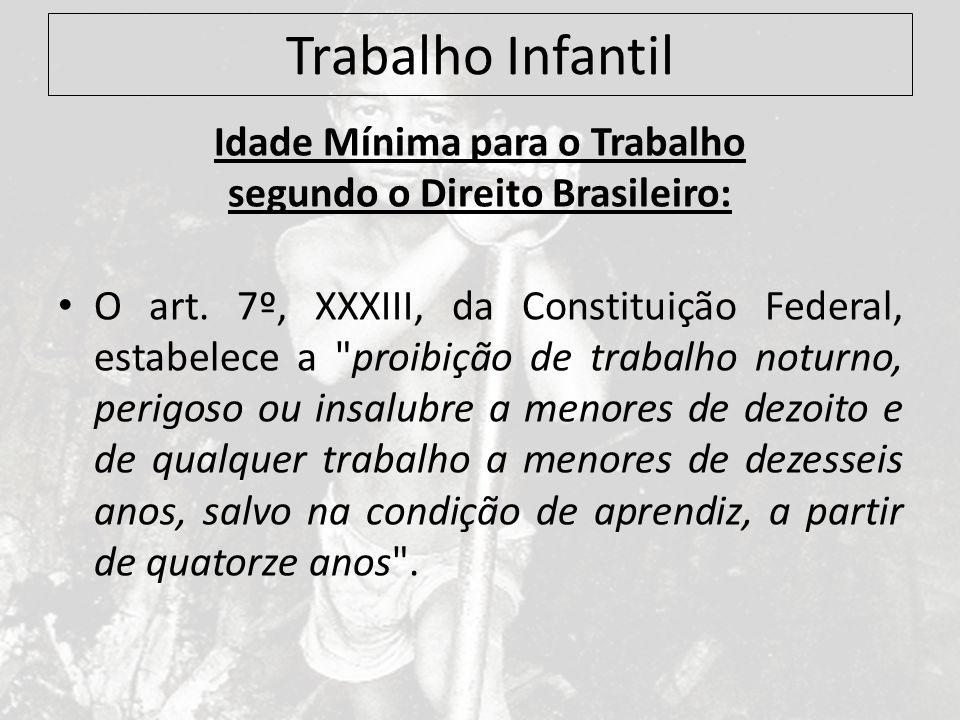 Idade Mínima para o Trabalho segundo o Direito Brasileiro: