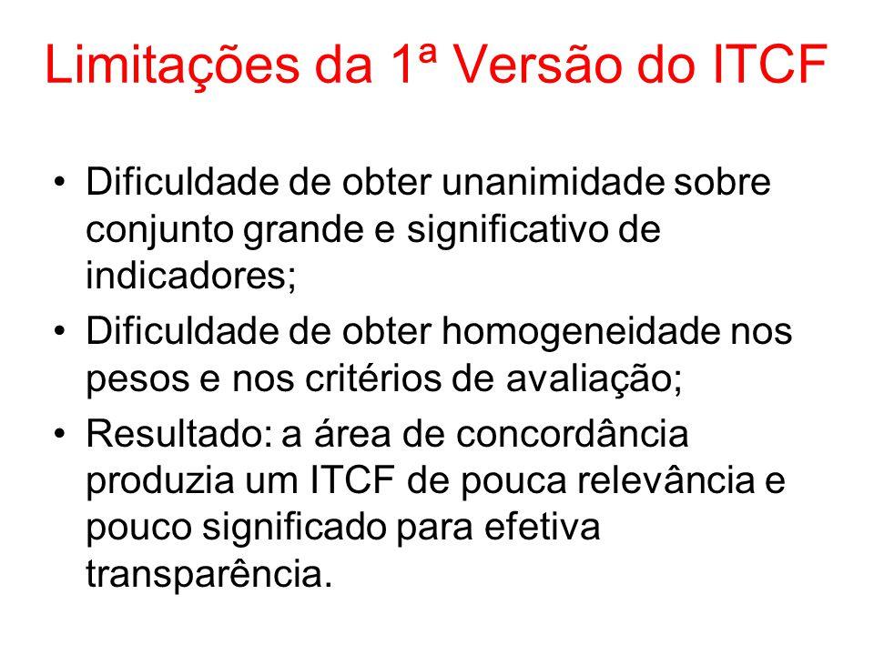 Limitações da 1ª Versão do ITCF
