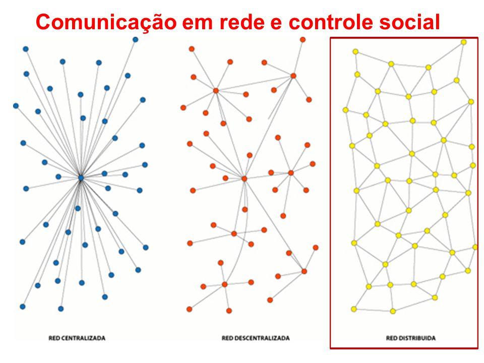 Comunicação em rede e controle social