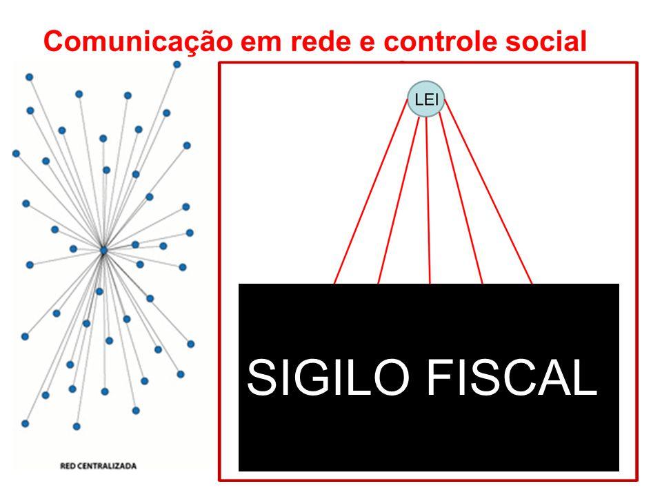 SIGILO FISCAL