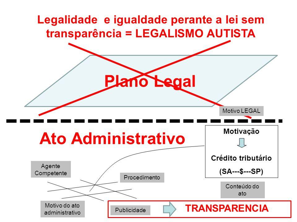 Motivo do ato administrativo