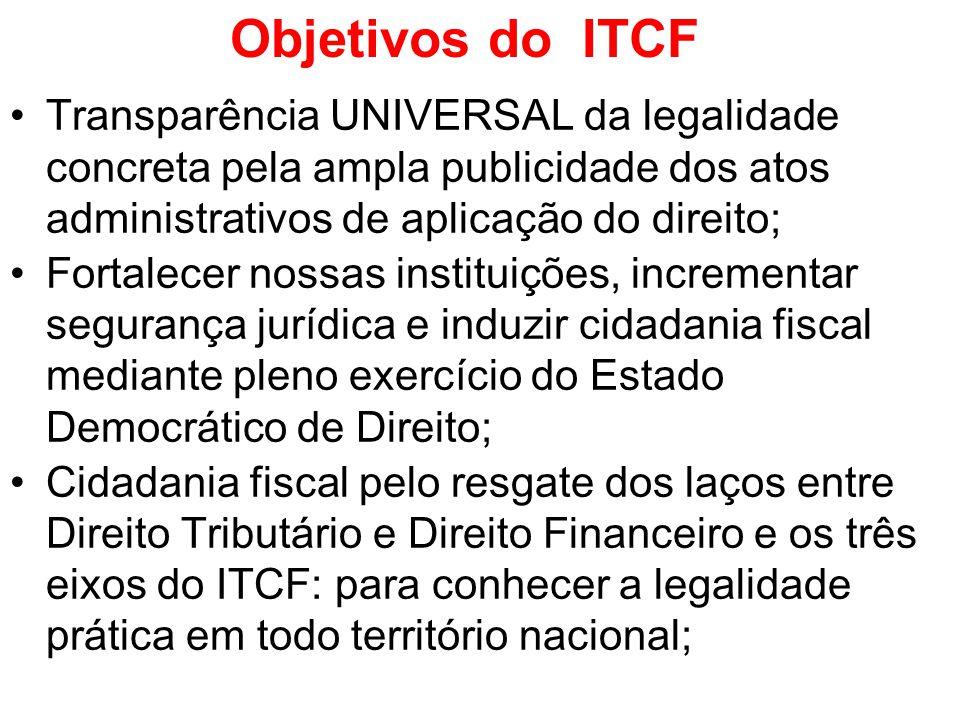 Objetivos do ITCF Transparência UNIVERSAL da legalidade concreta pela ampla publicidade dos atos administrativos de aplicação do direito;