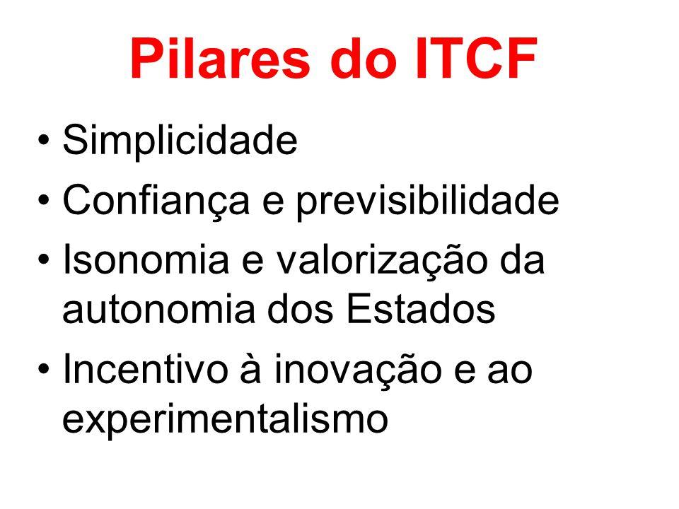 Pilares do ITCF Simplicidade Confiança e previsibilidade