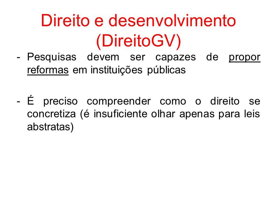 Direito e desenvolvimento (DireitoGV)