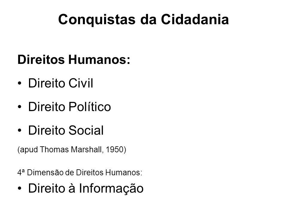 Conquistas da Cidadania