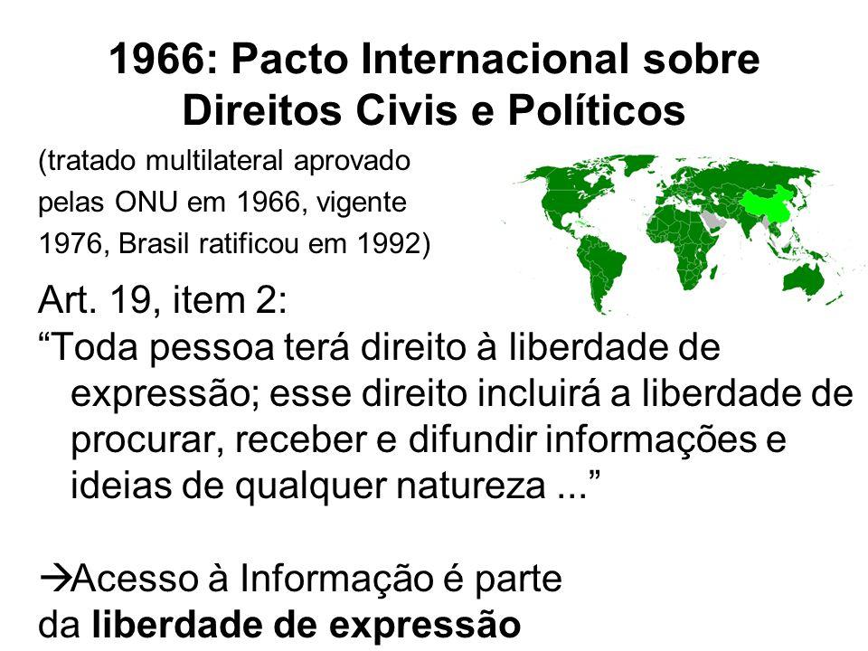 1966: Pacto Internacional sobre Direitos Civis e Políticos