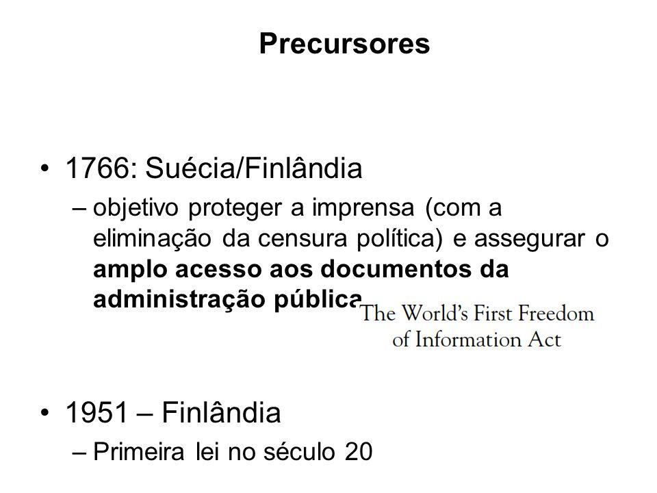 Precursores 1766: Suécia/Finlândia 1951 – Finlândia