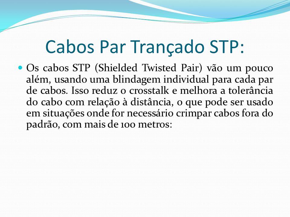 Cabos Par Trançado STP: