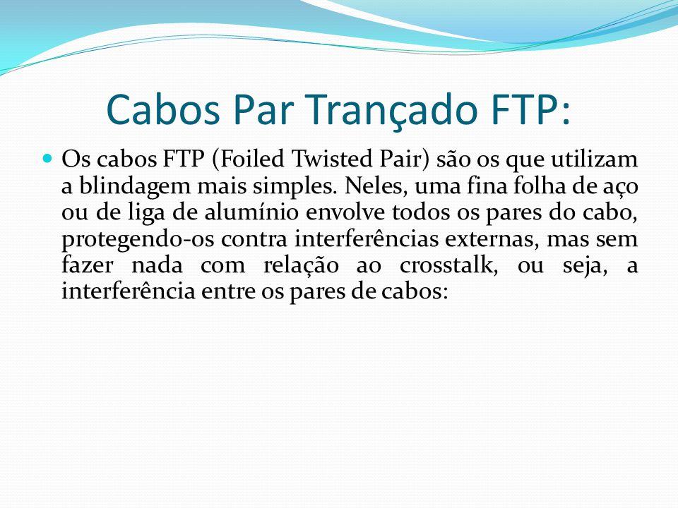 Cabos Par Trançado FTP: