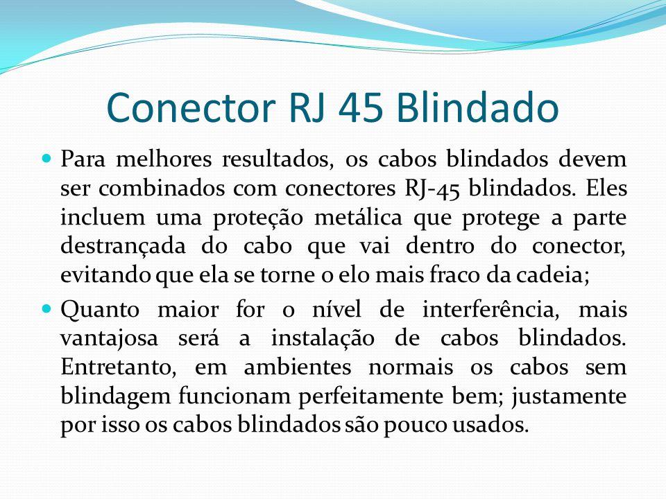 Conector RJ 45 Blindado
