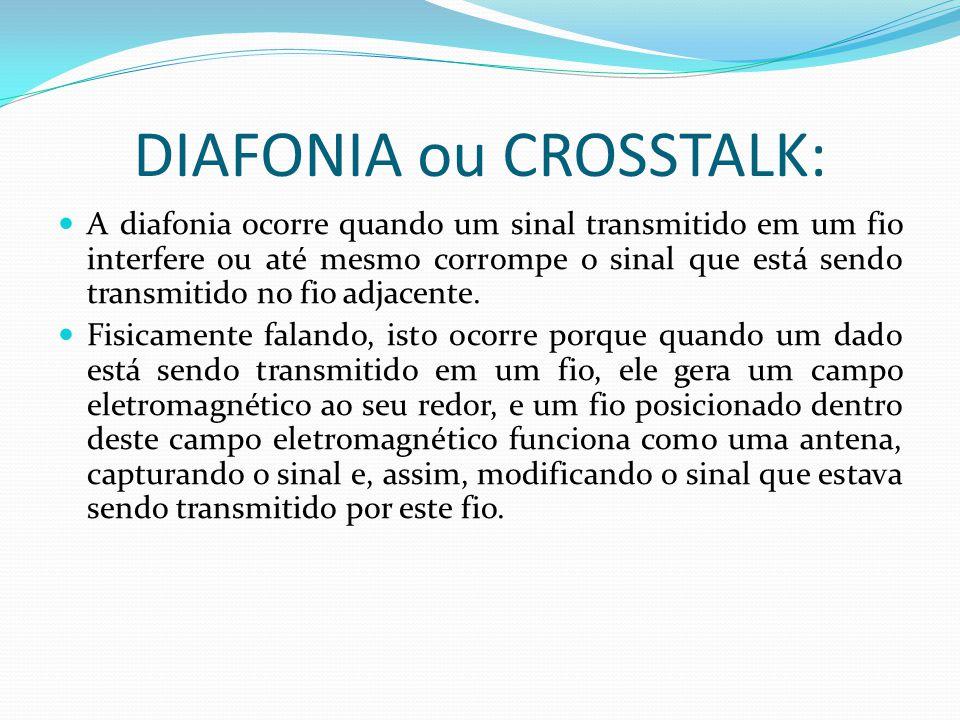 DIAFONIA ou CROSSTALK: