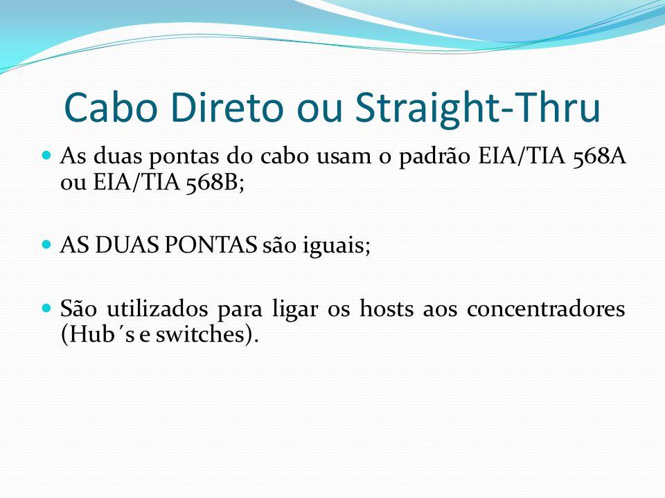 Cabo Direto ou Straight-Thru