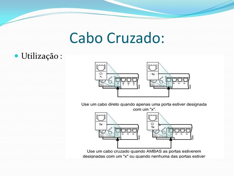 Cabo Cruzado: Utilização :